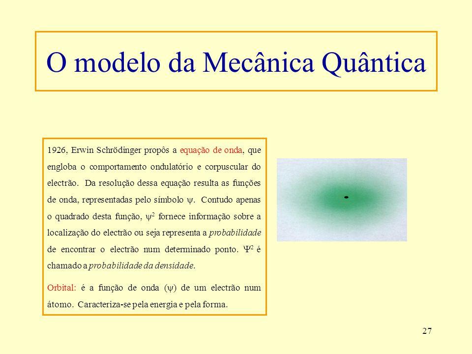 O modelo da Mecânica Quântica