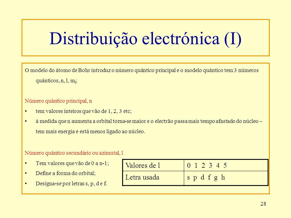 Distribuição electrónica (I)