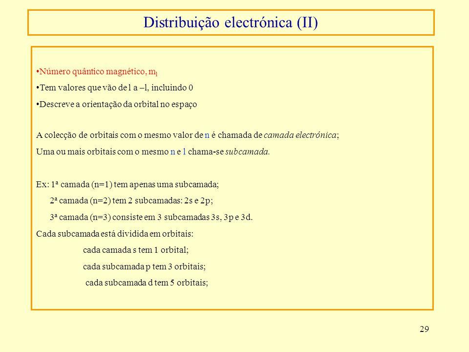 Distribuição electrónica (II)