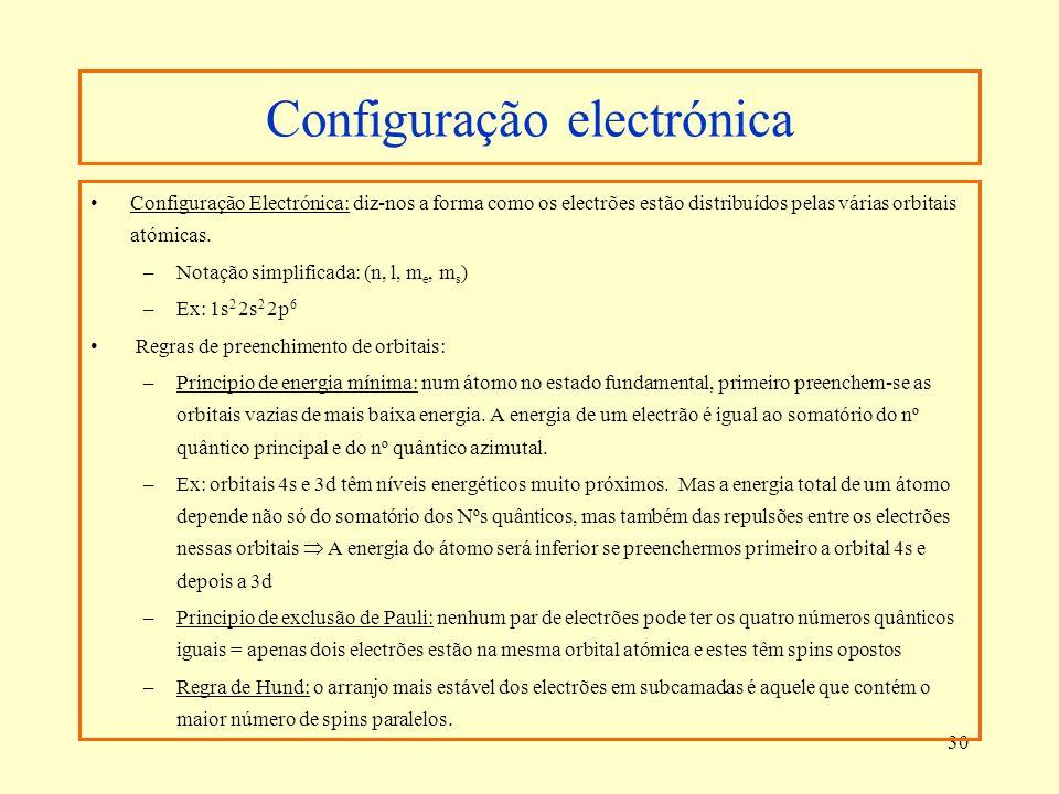Configuração electrónica