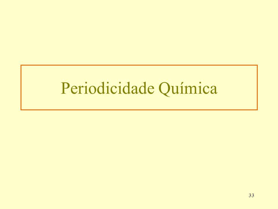 Periodicidade Química