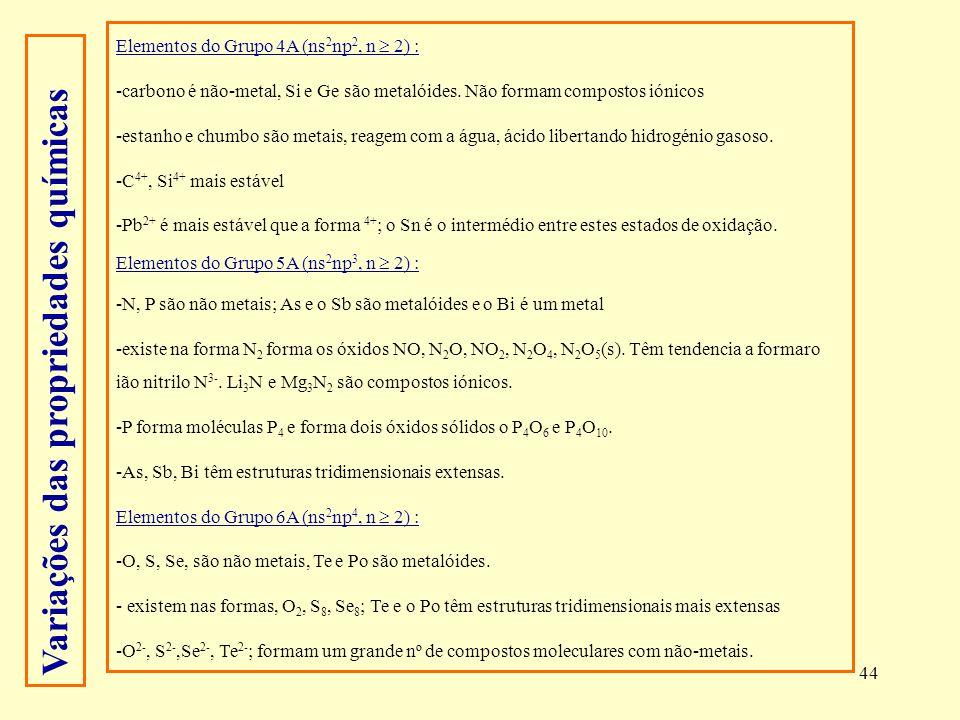 Variações das propriedades químicas