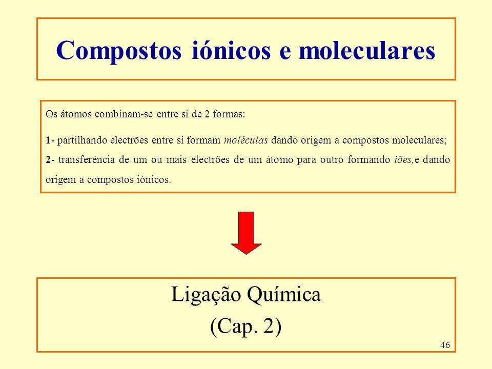 Compostos iónicos e moleculares