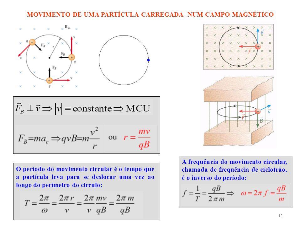 MOVIMENTO DE UMA PARTÍCULA CARREGADA NUM CAMPO MAGNÉTICO