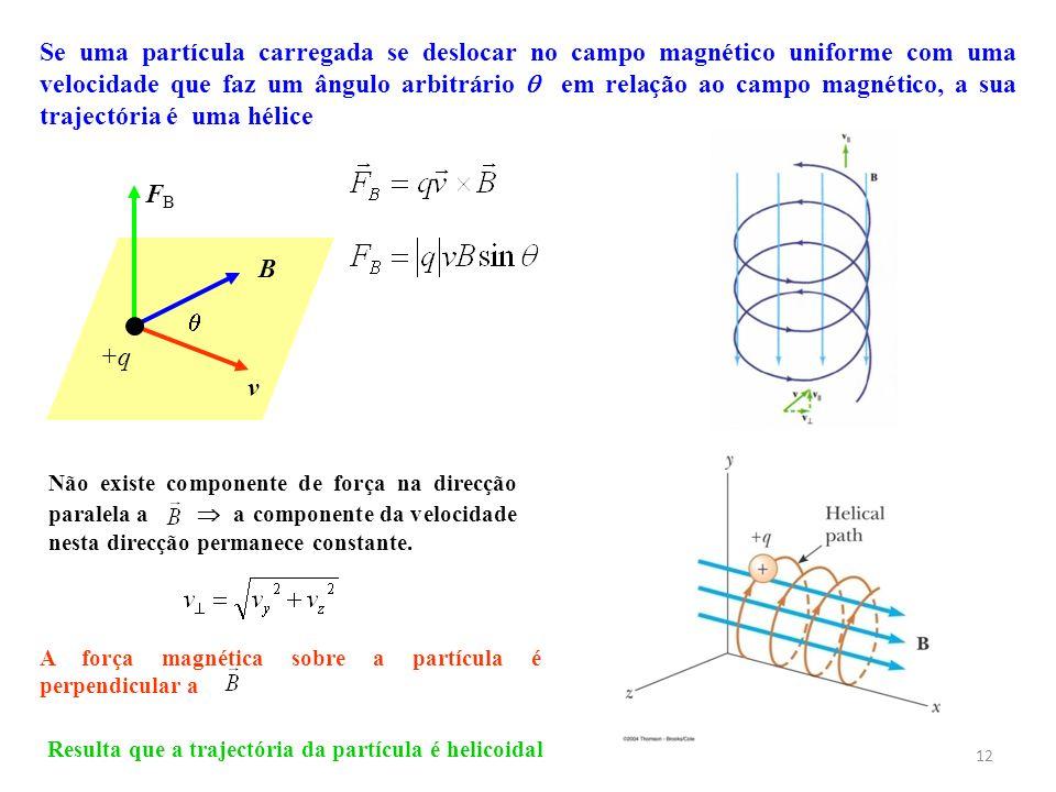 Se uma partícula carregada se deslocar no campo magnético uniforme com uma velocidade que faz um ângulo arbitrário  em relação ao campo magnético, a sua trajectória é uma hélice