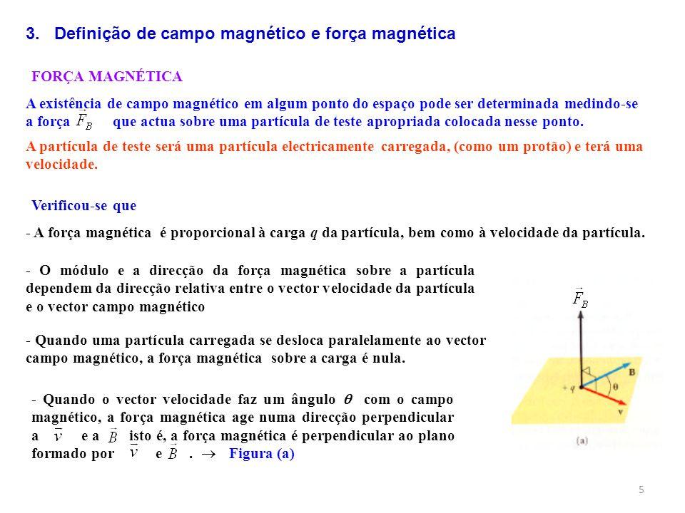 3. Definição de campo magnético e força magnética