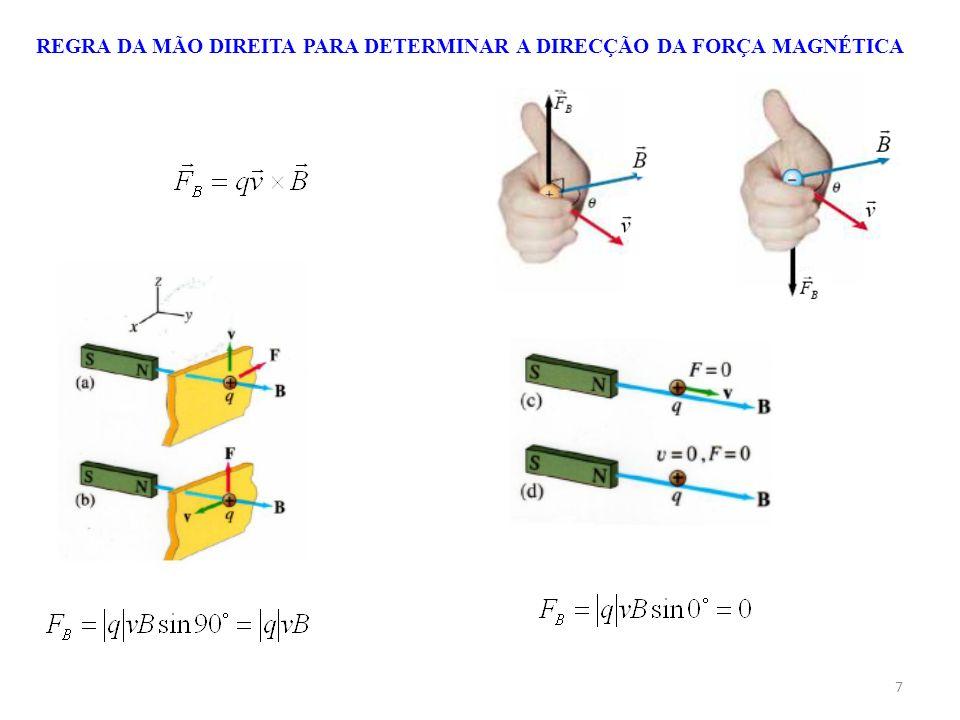 REGRA DA MÃO DIREITA PARA DETERMINAR A DIRECÇÃO DA FORÇA MAGNÉTICA