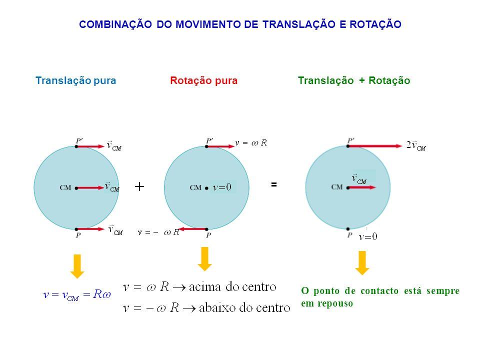 COMBINAÇÃO DO MOVIMENTO DE TRANSLAÇÃO E ROTAÇÃO