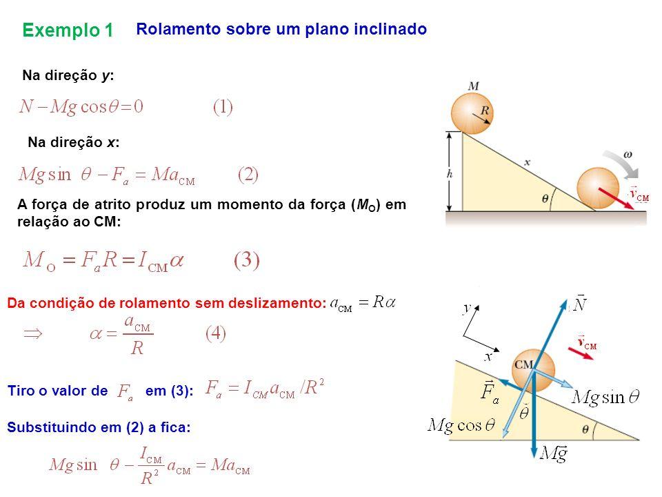 Exemplo 1 Rolamento sobre um plano inclinado Na direção y: