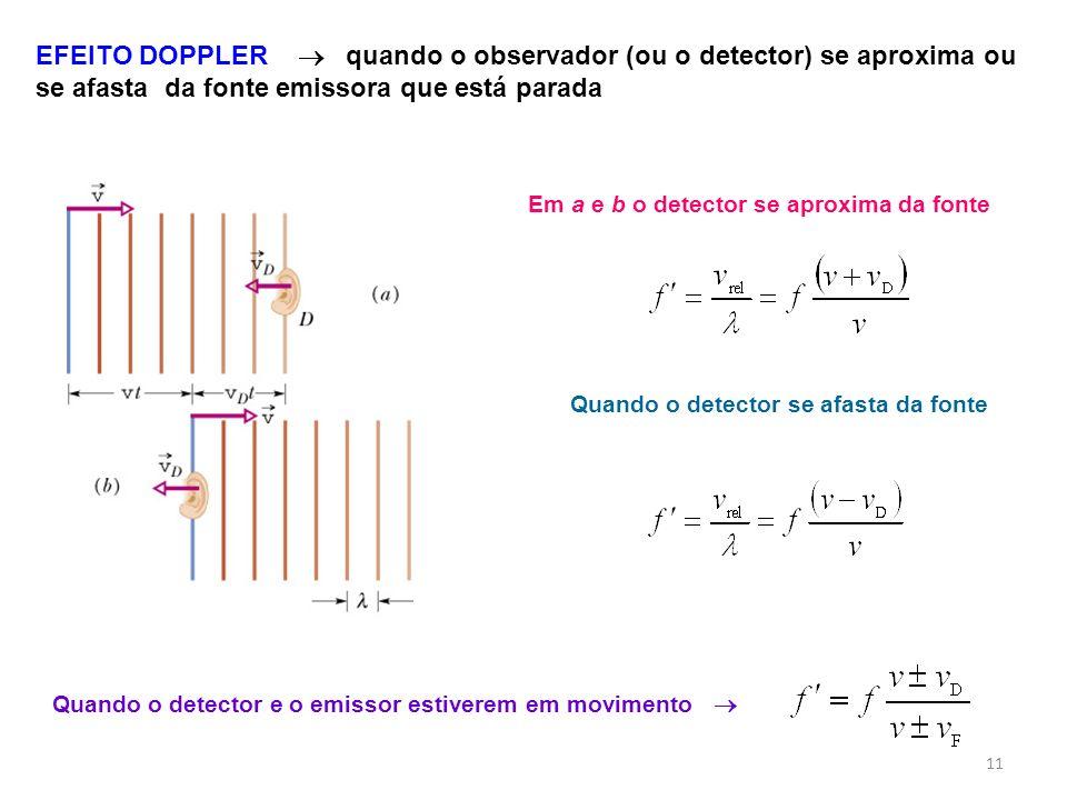 EFEITO DOPPLER  quando o observador (ou o detector) se aproxima ou se afasta da fonte emissora que está parada