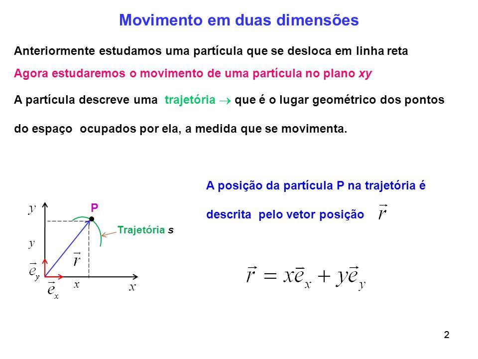 Movimento em duas dimensões