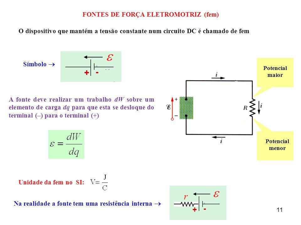 FONTES DE FORÇA ELETROMOTRIZ (fem)
