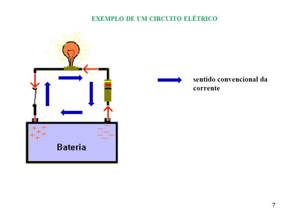 EXEMPLO DE UM CIRCUITO ELÉTRICO