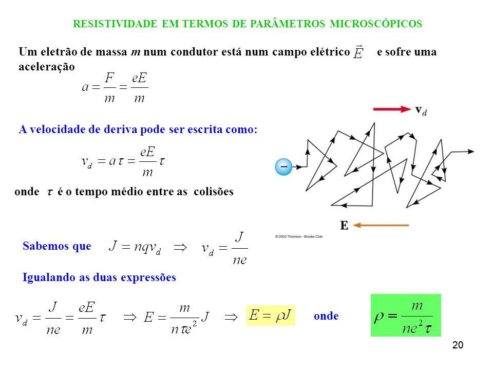 RESISTIVIDADE EM TERMOS DE PARÂMETROS MICROSCÓPICOS