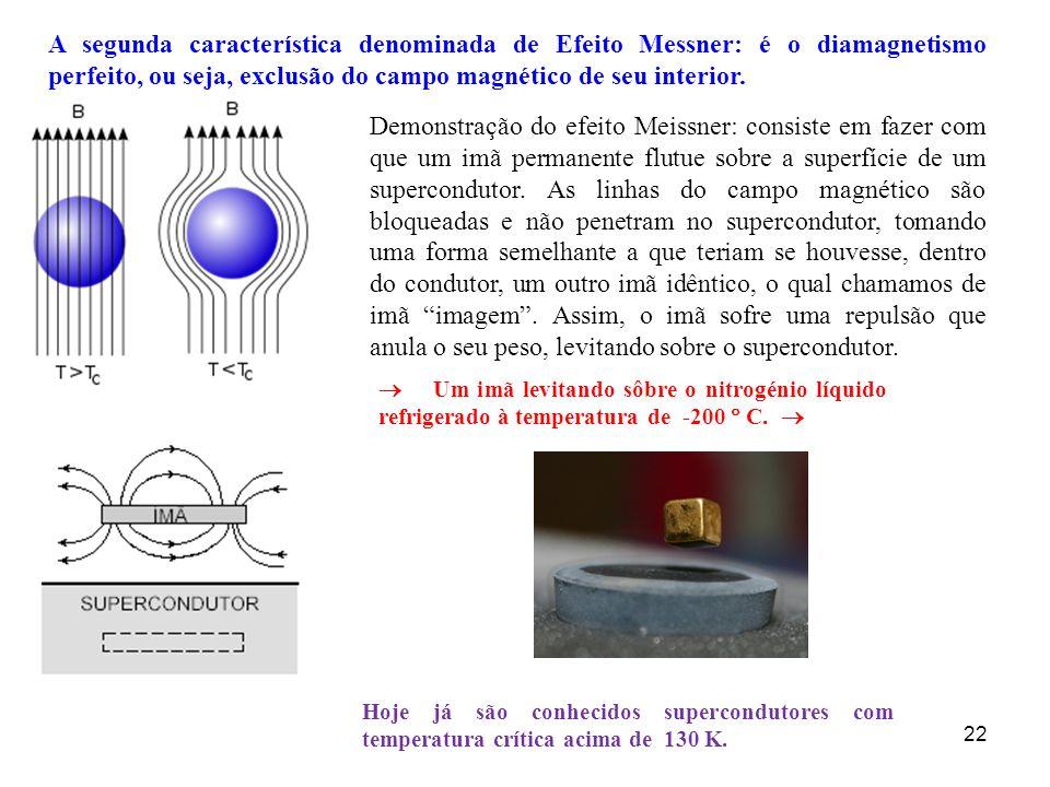 A segunda característica denominada de Efeito Messner: é o diamagnetismo perfeito, ou seja, exclusão do campo magnético de seu interior.