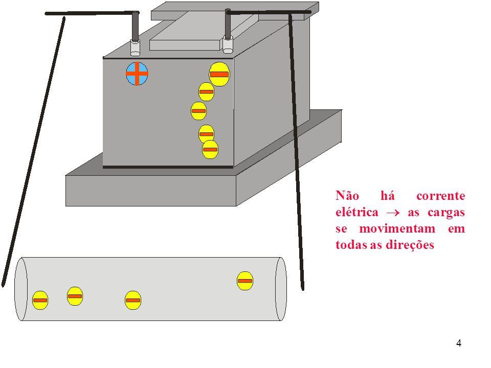 Não há corrente elétrica  as cargas se movimentam em todas as direções