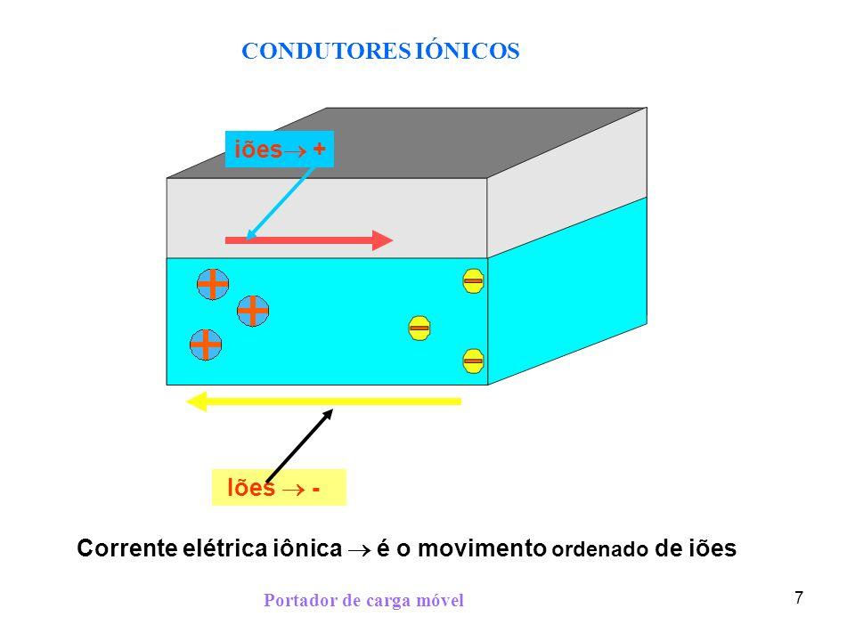 Corrente elétrica iônica  é o movimento ordenado de iões