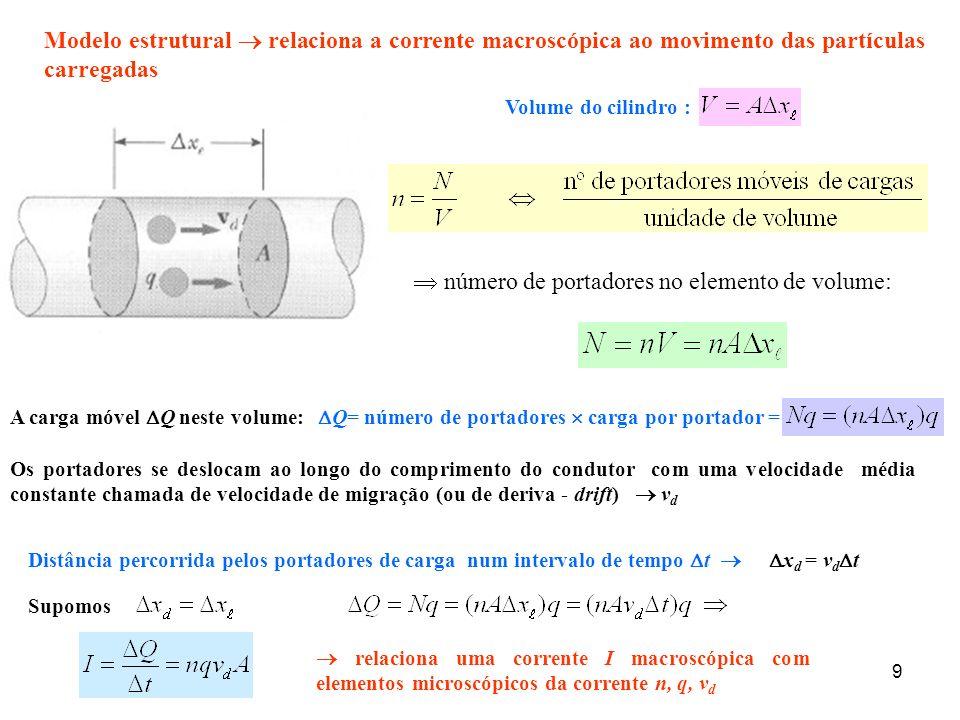 Q= número de portadores  carga por portador =