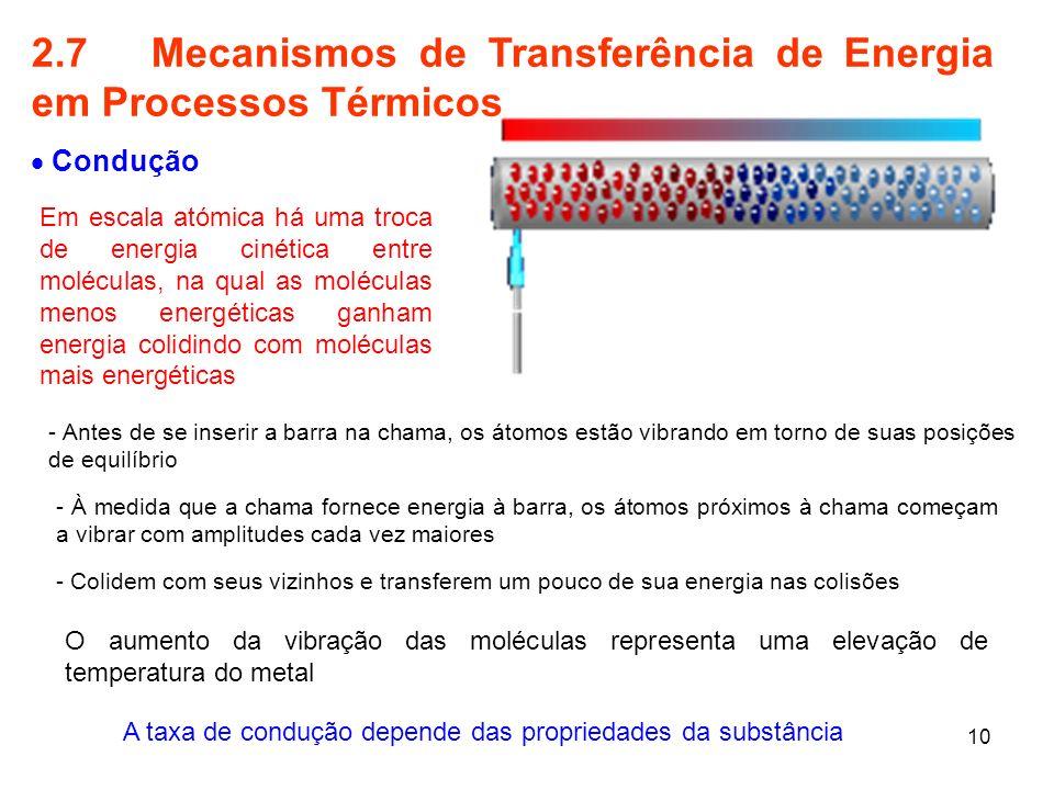 2.7 Mecanismos de Transferência de Energia em Processos Térmicos