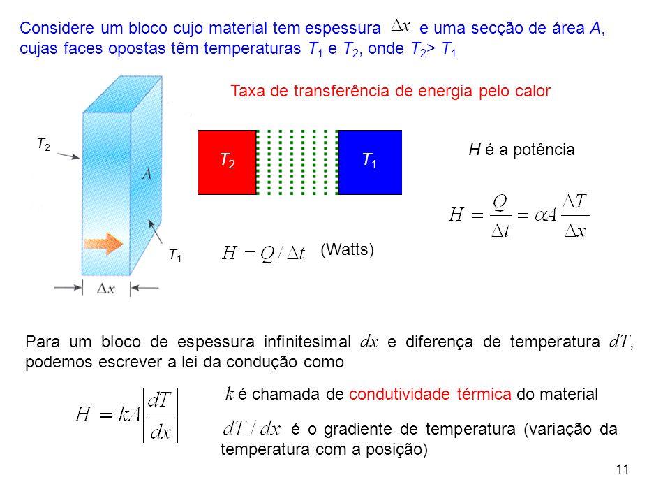 Taxa de transferência de energia pelo calor