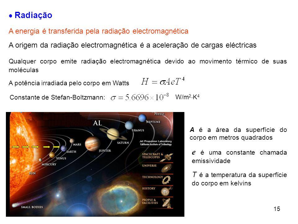 Constante de Stefan-Boltzmann: