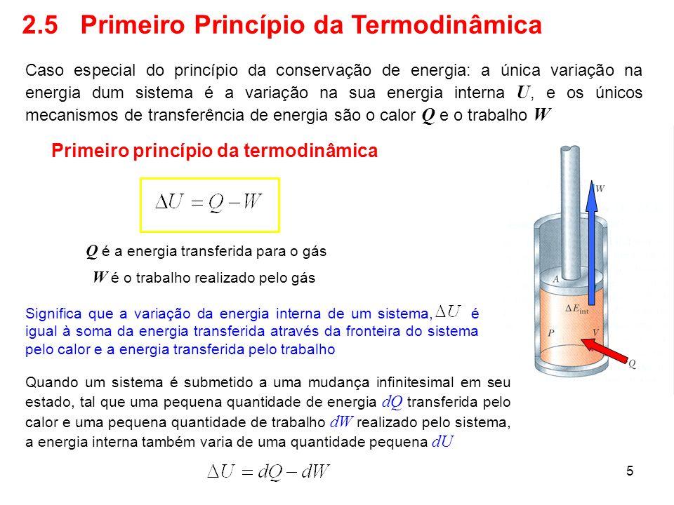 2.5 Primeiro Princípio da Termodinâmica