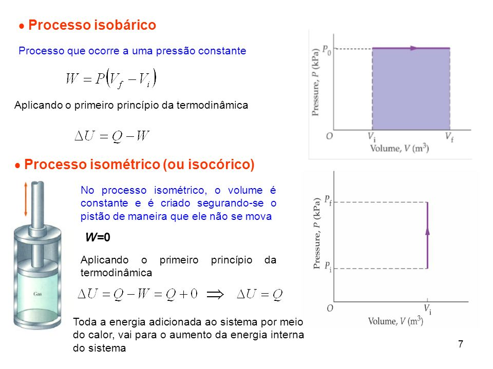 Processo isométrico (ou isocórico)