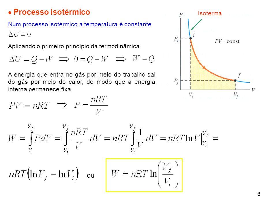 Processo isotérmico ou Isoterma