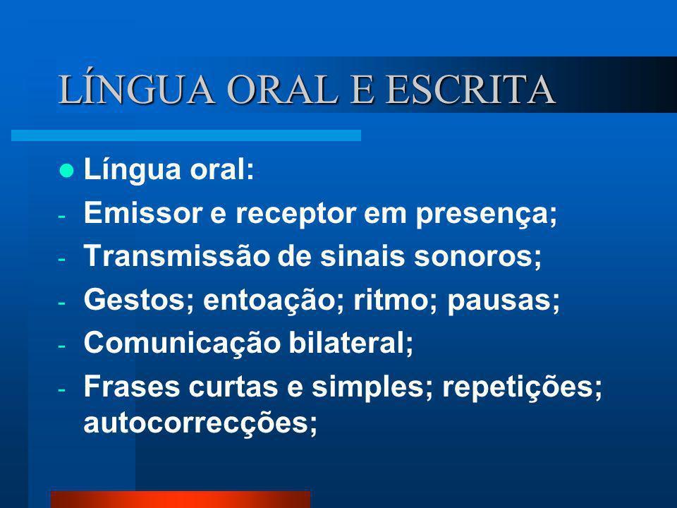 LÍNGUA ORAL E ESCRITA Língua oral: Emissor e receptor em presença;