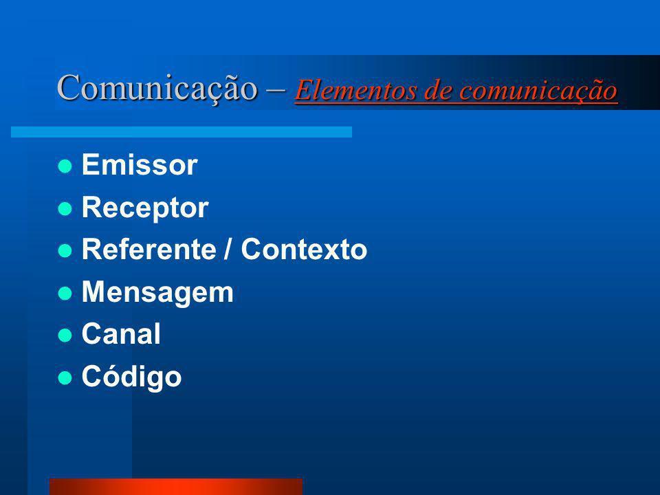 Comunicação – Elementos de comunicação
