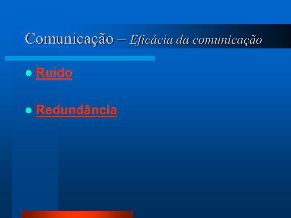 Comunicação – Eficácia da comunicação