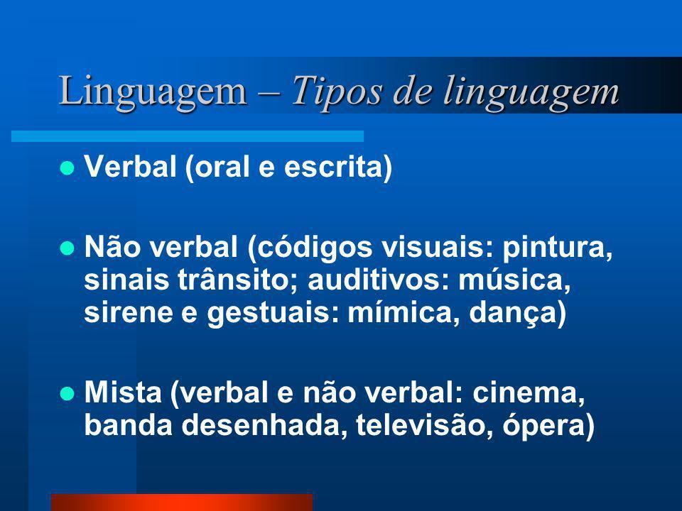 Linguagem – Tipos de linguagem