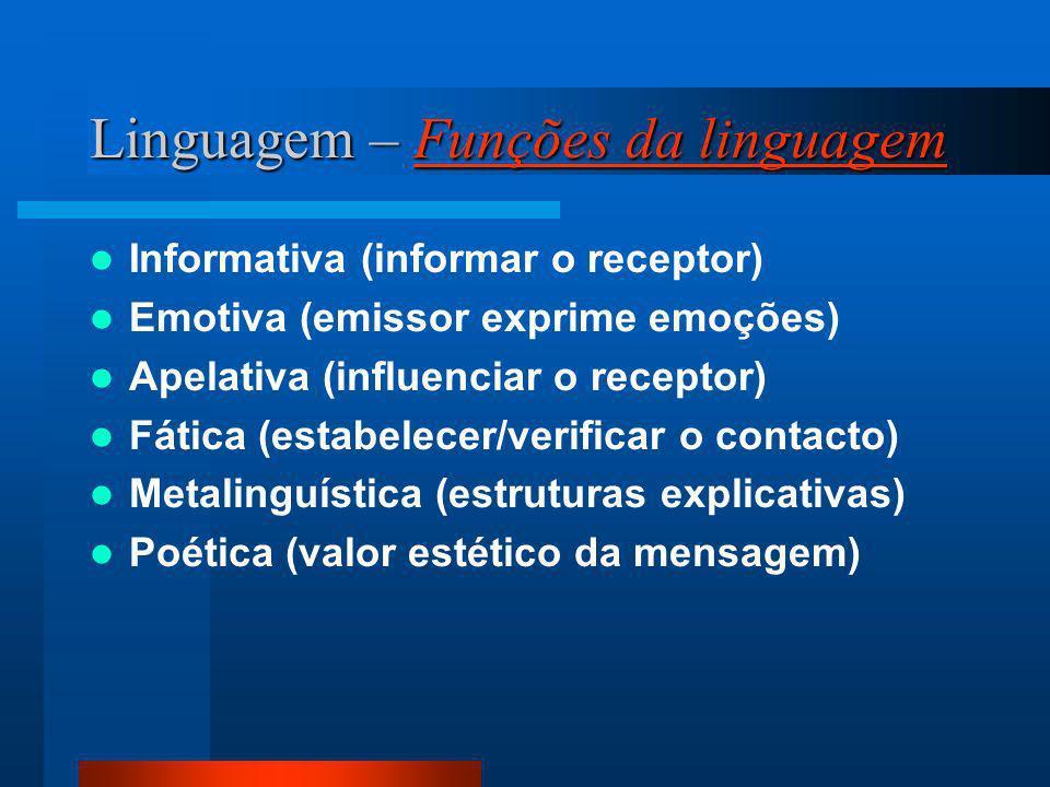 Linguagem – Funções da linguagem