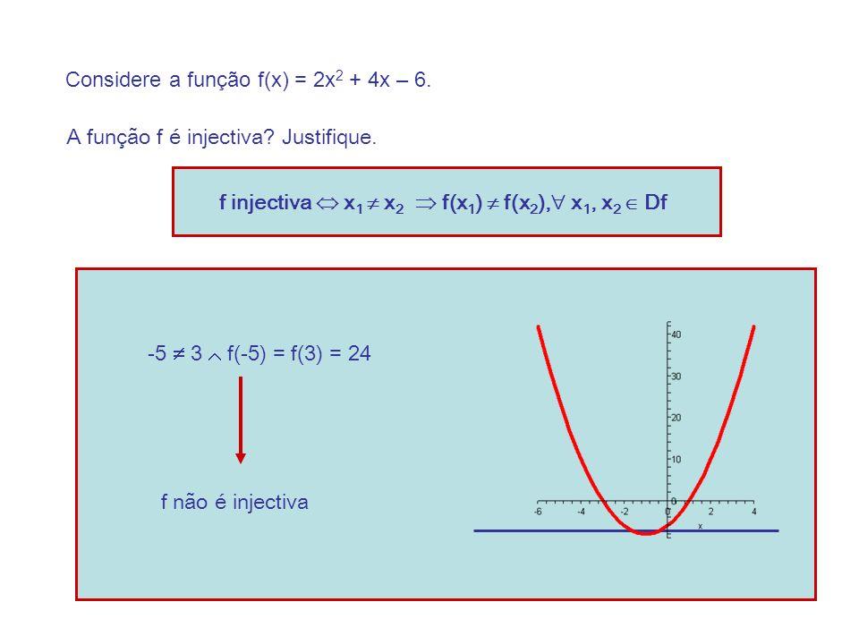 f injectiva  x1  x2  f(x1)  f(x2), x1, x2  Df