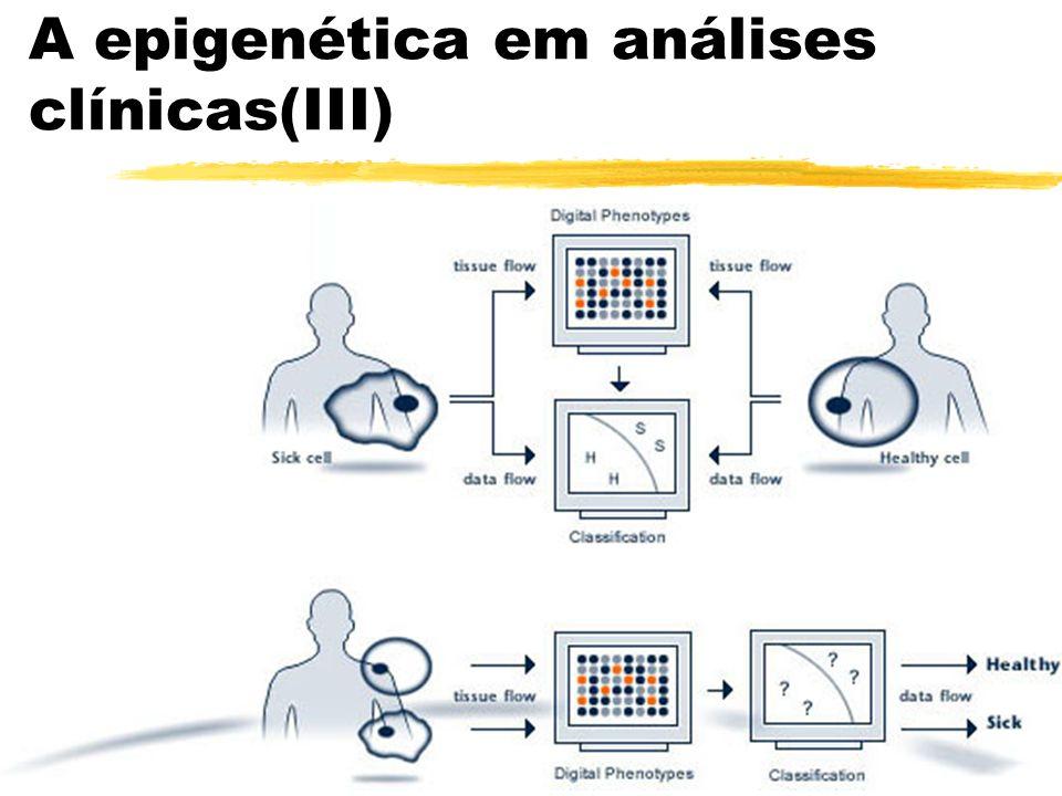 A epigenética em análises clínicas(III)