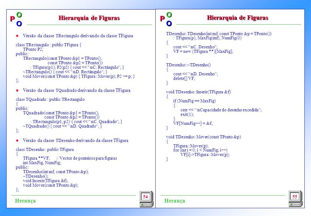 Hierarquia de Figuras Hierarquia de Figuras