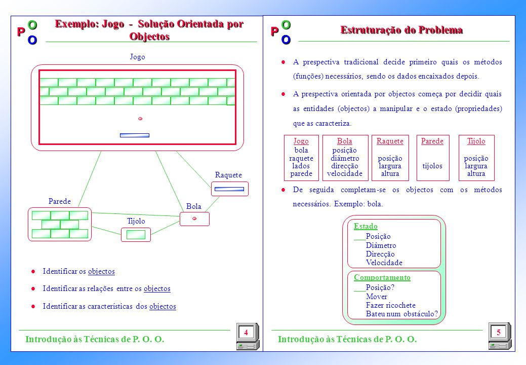 Exemplo: Jogo - Solução Orientada por Objectos