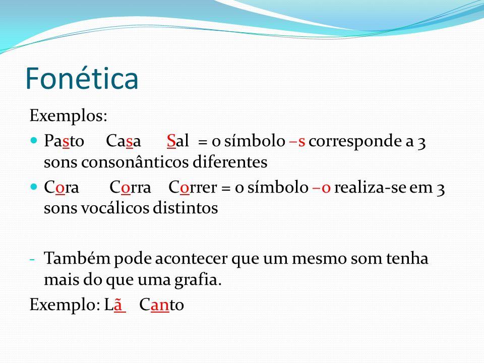 Fonética Exemplos: Pasto Casa Sal = o símbolo –s corresponde a 3 sons consonânticos diferentes.
