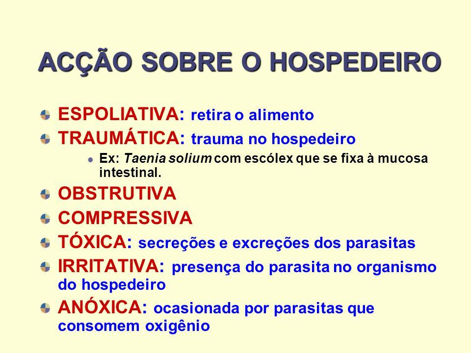 ACÇÃO SOBRE O HOSPEDEIRO