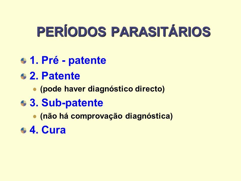 PERÍODOS PARASITÁRIOS