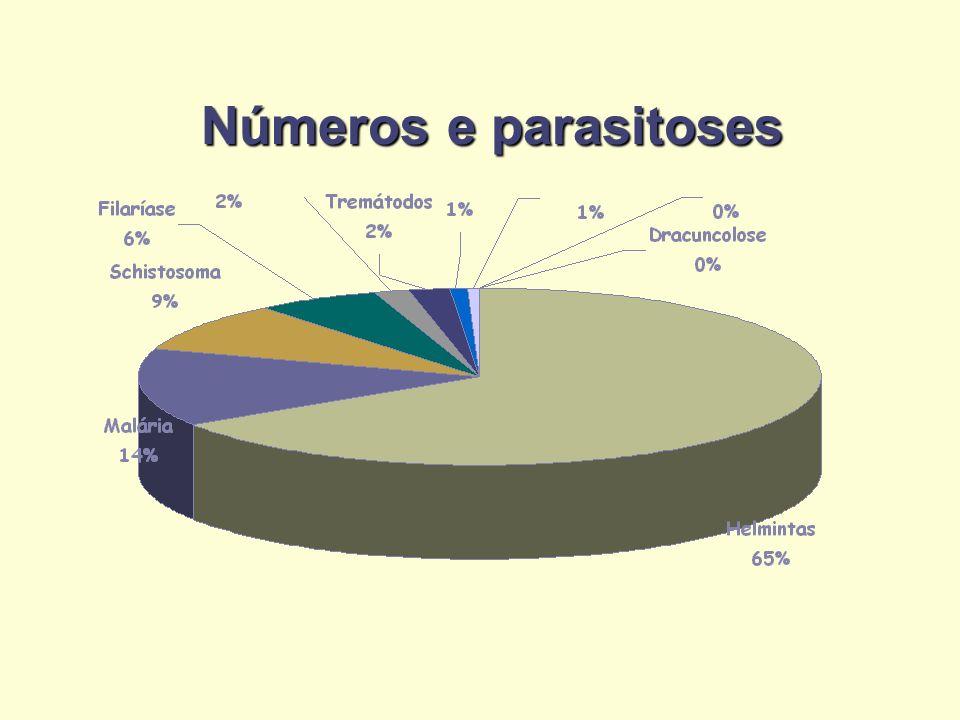 Números e parasitoses