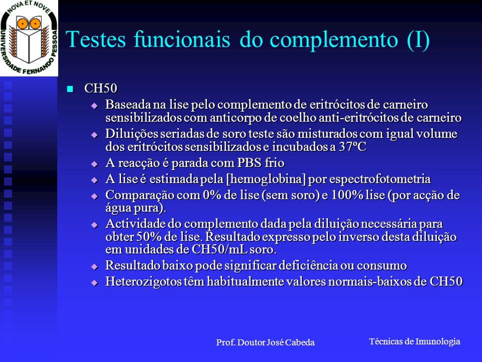 Testes funcionais do complemento (I)