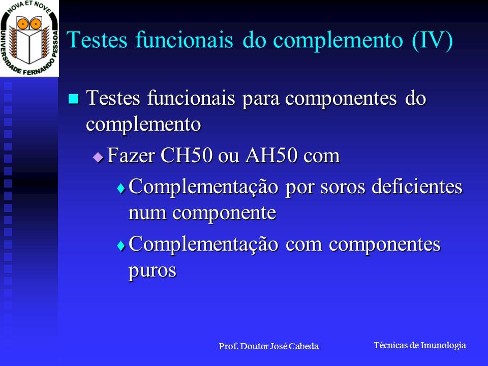 Testes funcionais do complemento (IV)