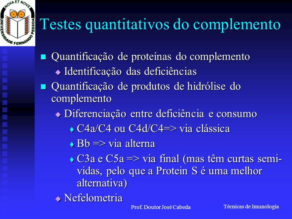 Testes quantitativos do complemento