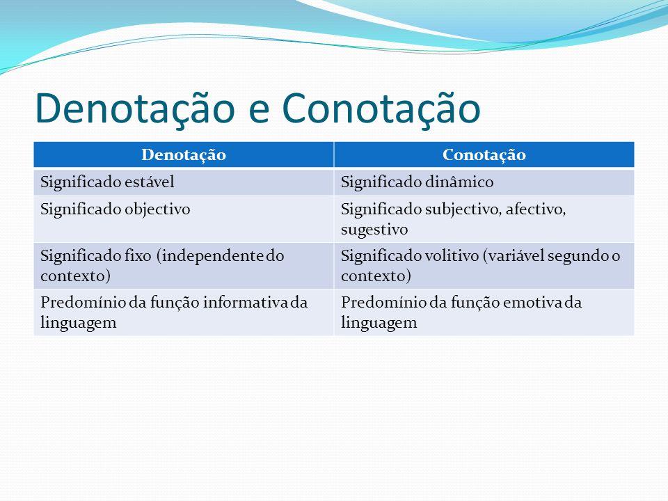 Denotação e Conotação Denotação Conotação Significado estável
