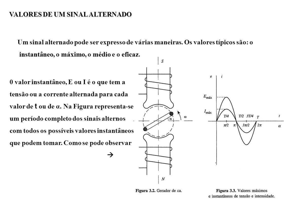 VALORES DE UM SINAL ALTERNADO