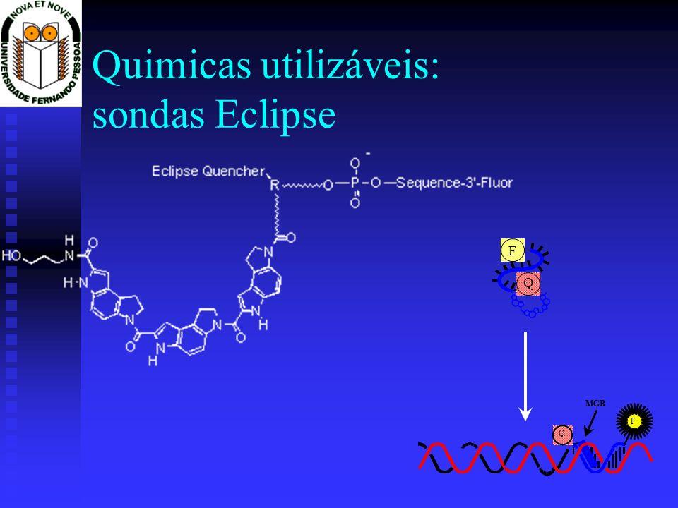 Quimicas utilizáveis: sondas Eclipse