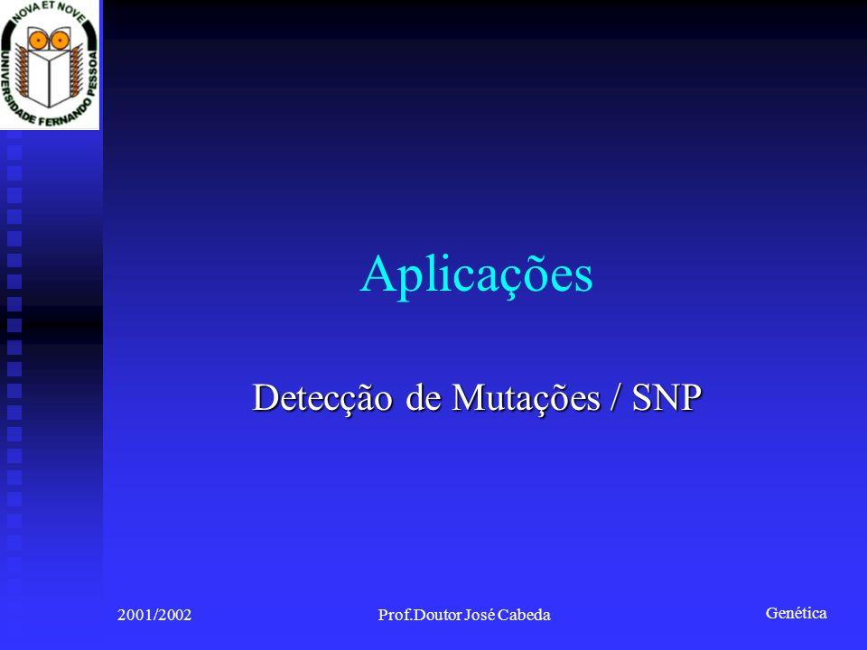 Detecção de Mutações / SNP