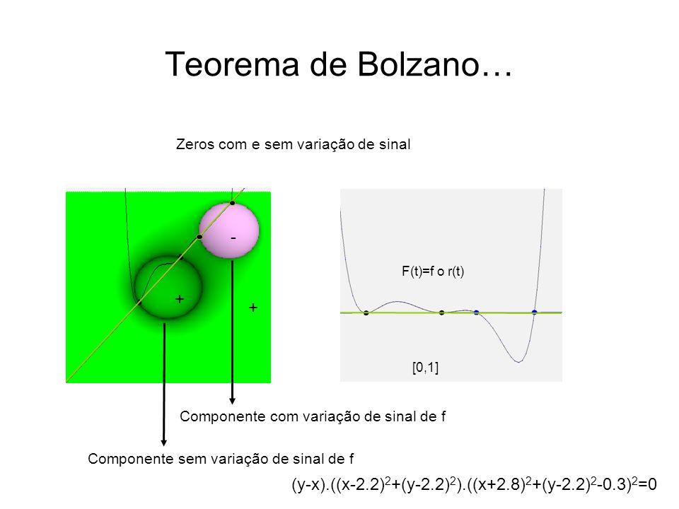 (y-x).((x-2.2)2+(y-2.2)2).((x+2.8)2+(y-2.2)2-0.3)2=0