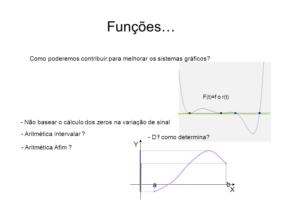 Funções… Como poderemos contribuir para melhorar os sistemas gráficos F(t)=f o r(t) - Não basear o cálculo dos zeros na variação de sinal.